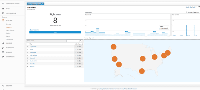 Google Analytics Real-time Locations Report